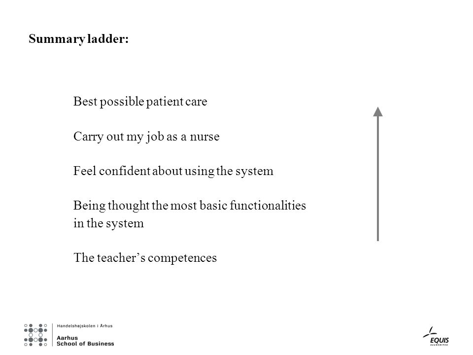 Summary ladder: Best possible patient care Carry out my job as a nurse Feel confident about using the system Being thought the most basic functionalities in the system The teachers competences