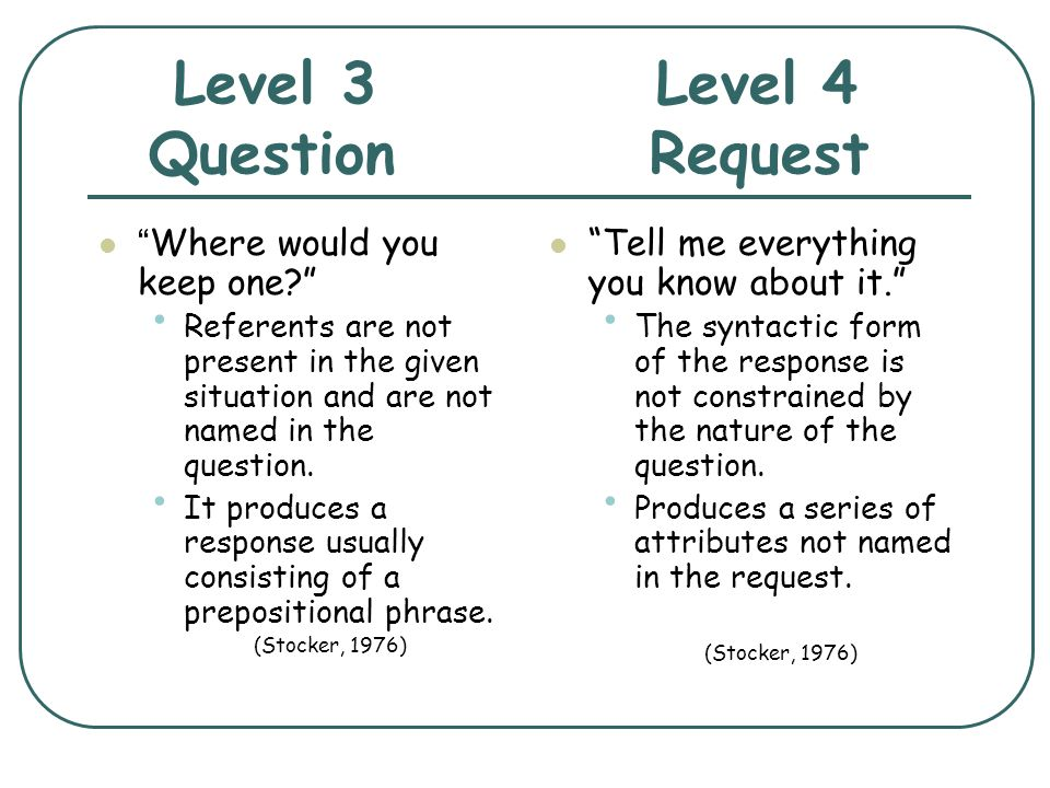Level 3 Level 4 Question Request Where would you keep one? Referents are not present in the given situation and are not named in the question. It prod