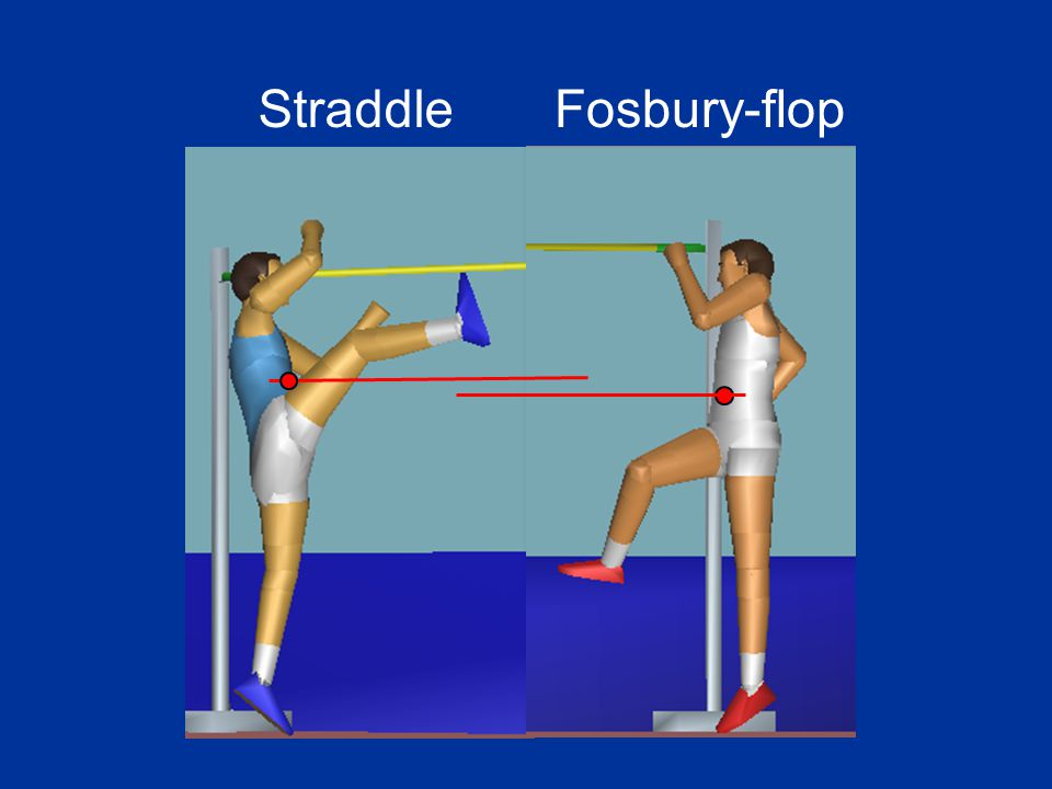 StraddleFosbury-flop