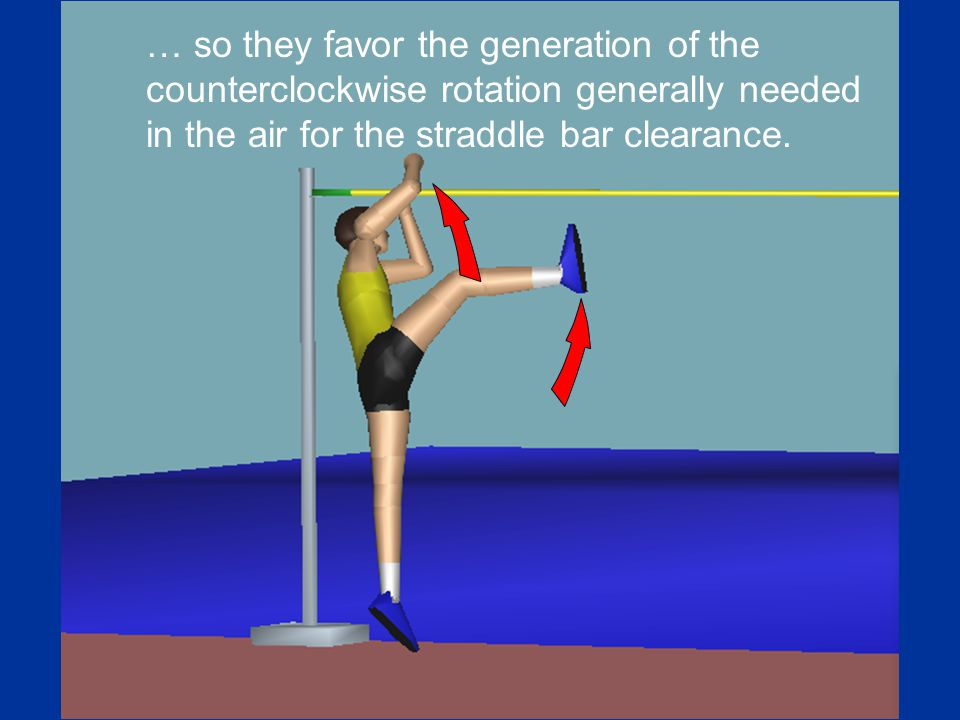 … so they favor the generation of the counterclockwise rotation generally needed in the air for the straddle bar clearance.
