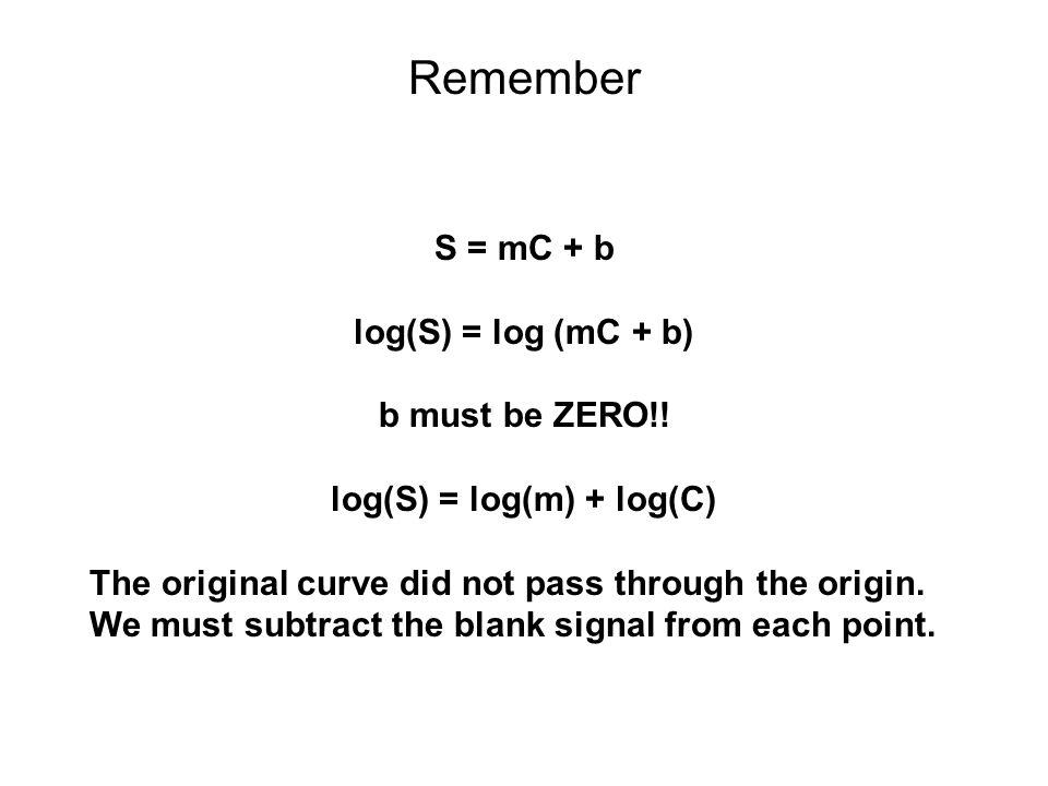 Remember S = mC + b log(S) = log (mC + b) b must be ZERO!.