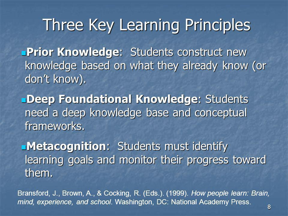8 Three Key Learning Principles Prior Knowledge: Students construct new knowledge based on what they already know (or dont know).