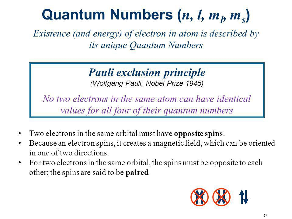 17 Existence (and energy) of electron in atom is described by its unique Quantum Numbers Pauli exclusion principle (Wolfgang Pauli, Nobel Prize 1945)