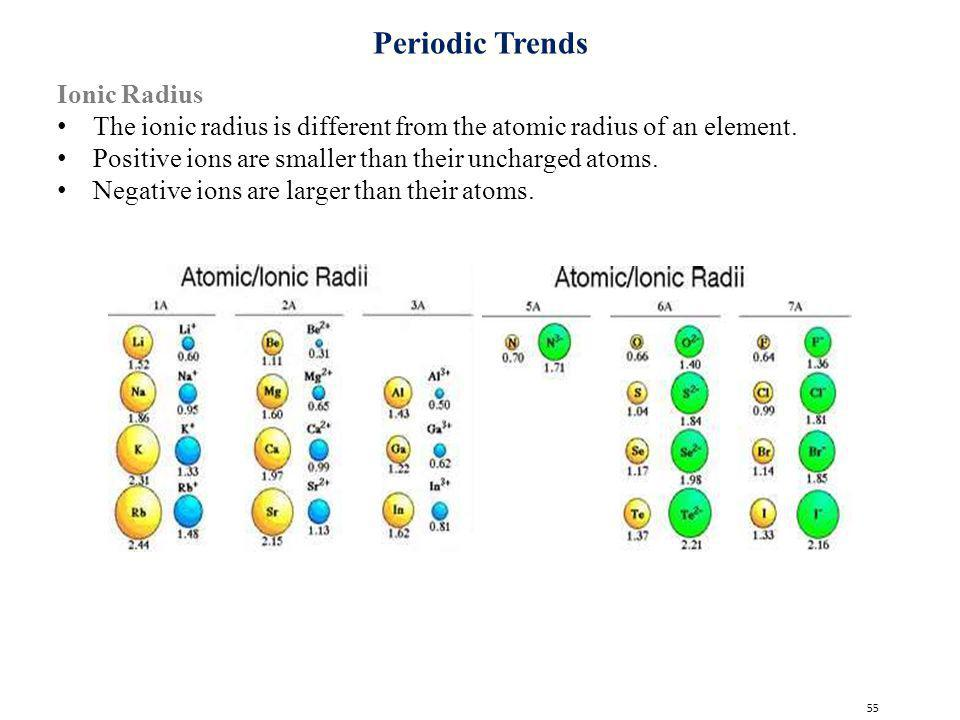 55 Periodic Trends Ionic Radius The ionic radius is different from the atomic radius of an element. Positive ions are smaller than their uncharged ato