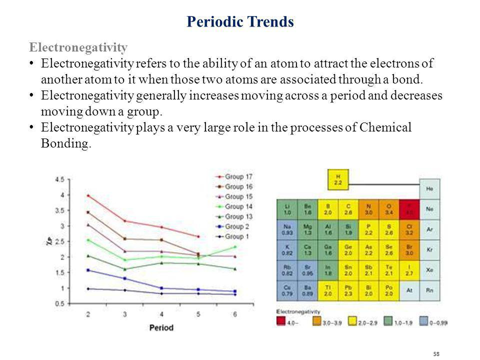 58 Periodic Trends Electronegativity Electronegativity refers to the ability of an atom to attract the electrons of another atom to it when those two