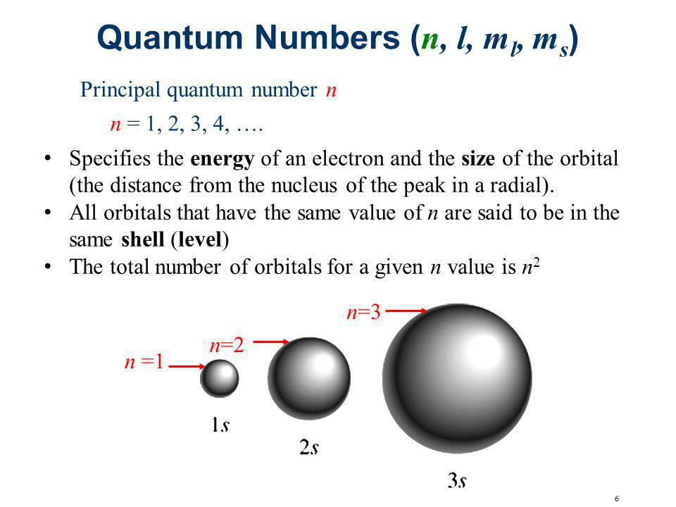 6 Quantum Numbers ( n, l, m l, m s ) Principal quantum number n n = 1, 2, 3, 4, …. n =1 n=2 n=3 Specifies the energy of an electron and the size of th