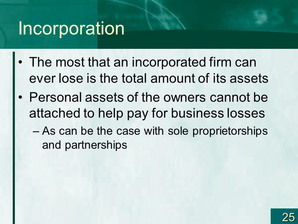 25 Incorporation The most that an incorporated firm can ever lose is the total amount of its assets Personal assets of the owners cannot be attached t