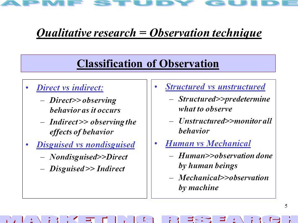 16 Five Disadvantages of Focus Group