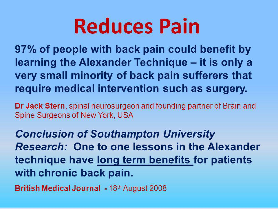 Reduces Pain 97% of people with back pain could benefit by learning the Alexander Technique – it is only a very small minority of back pain sufferers that require medical intervention such as surgery.