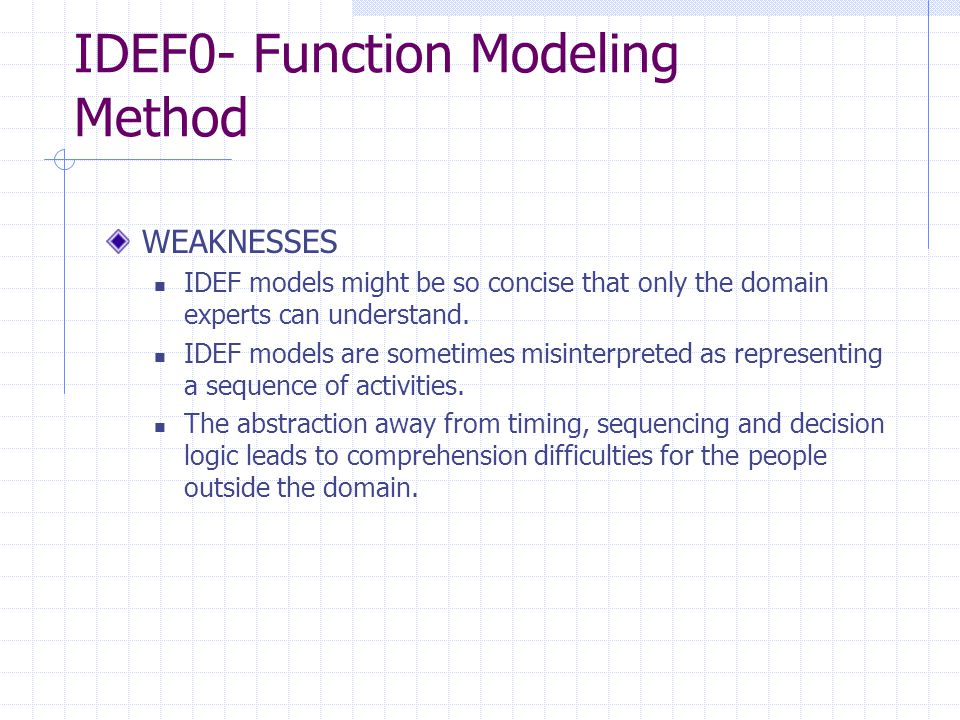 IDEF0- Function Modeling Method WEAKNESSES IDEF models might be so concise that only the domain experts can understand. IDEF models are sometimes misi