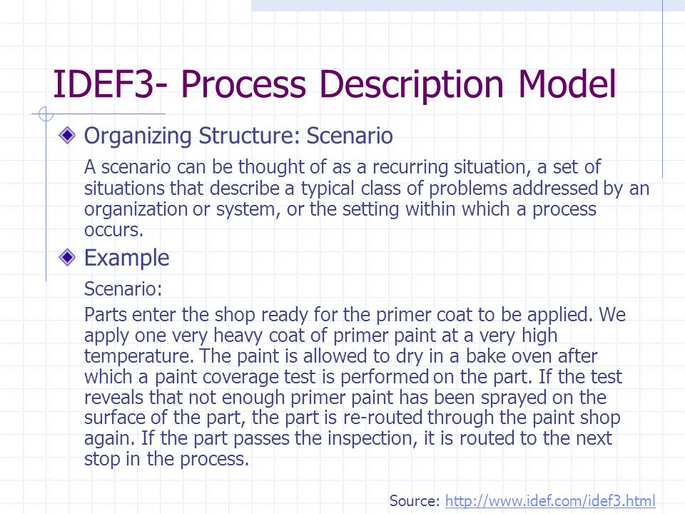 IDEF3- Process Description Model Organizing Structure: Scenario A scenario can be thought of as a recurring situation, a set of situations that descri