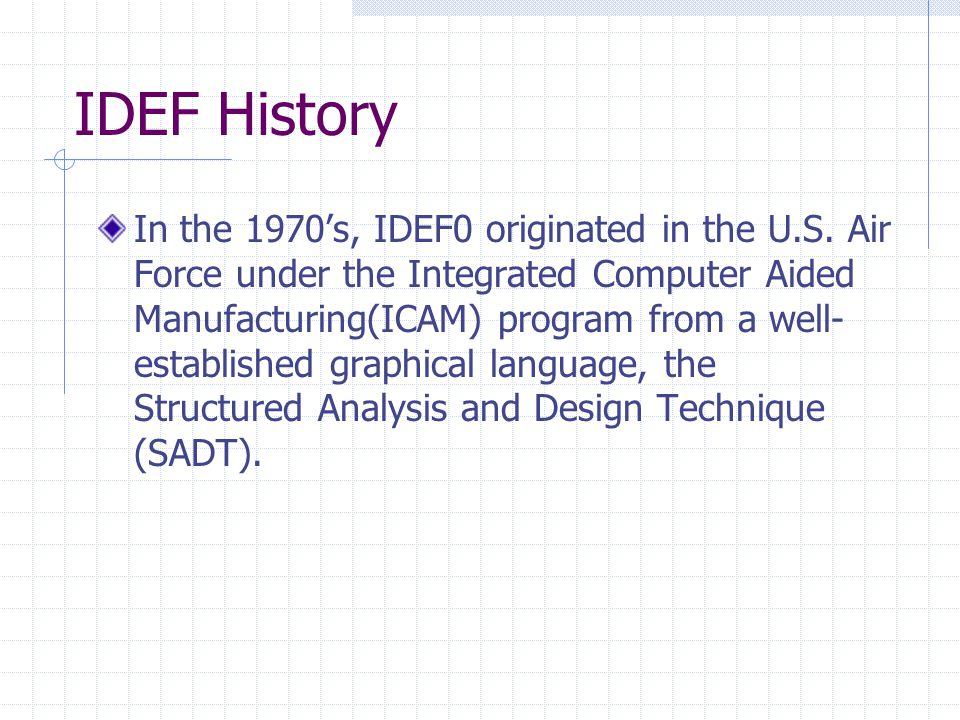 IDEF History In the 1970s, IDEF0 originated in the U.S. Air Force under the Integrated Computer Aided Manufacturing(ICAM) program from a well- establi
