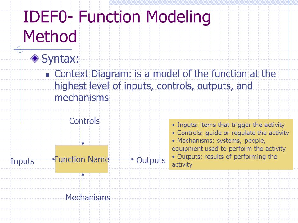 IDEF0- Function Modeling Method Decomposition Diagram: links together the context diagrams