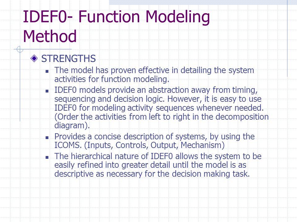 IDEF1 (information Model) vs.