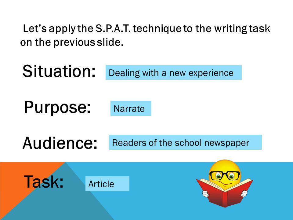 Lets apply the S.P.A.T. technique to the writing task on the previous slide. Situation: Dealing with a new experience Purpose: Narrate Audience: Reade