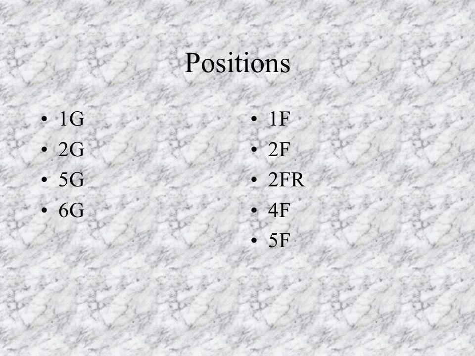 Positions 1G 2G 5G 6G 1F 2F 2FR 4F 5F