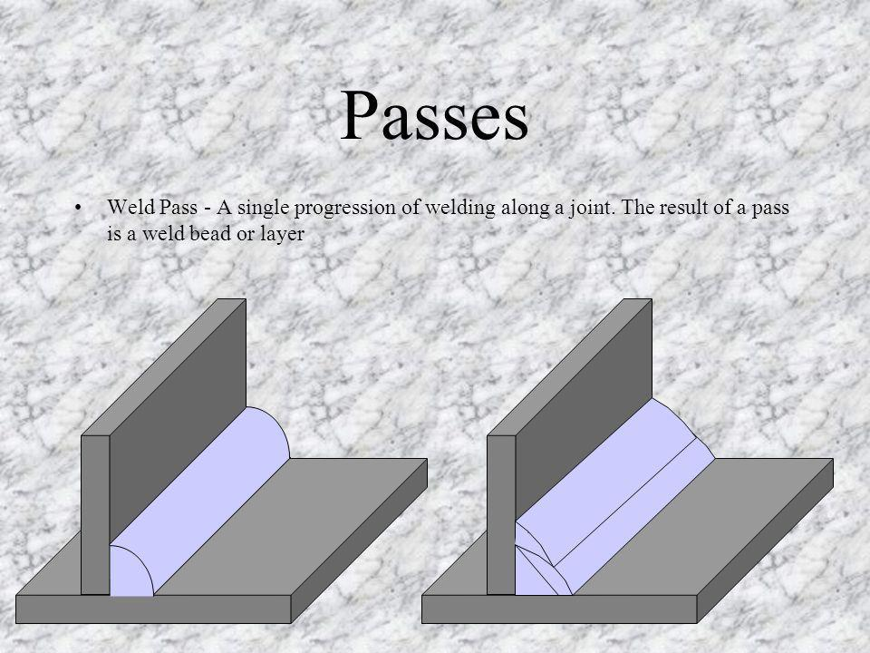 Passes Weld Pass - A single progression of welding along a joint. The result of a pass is a weld bead or layer