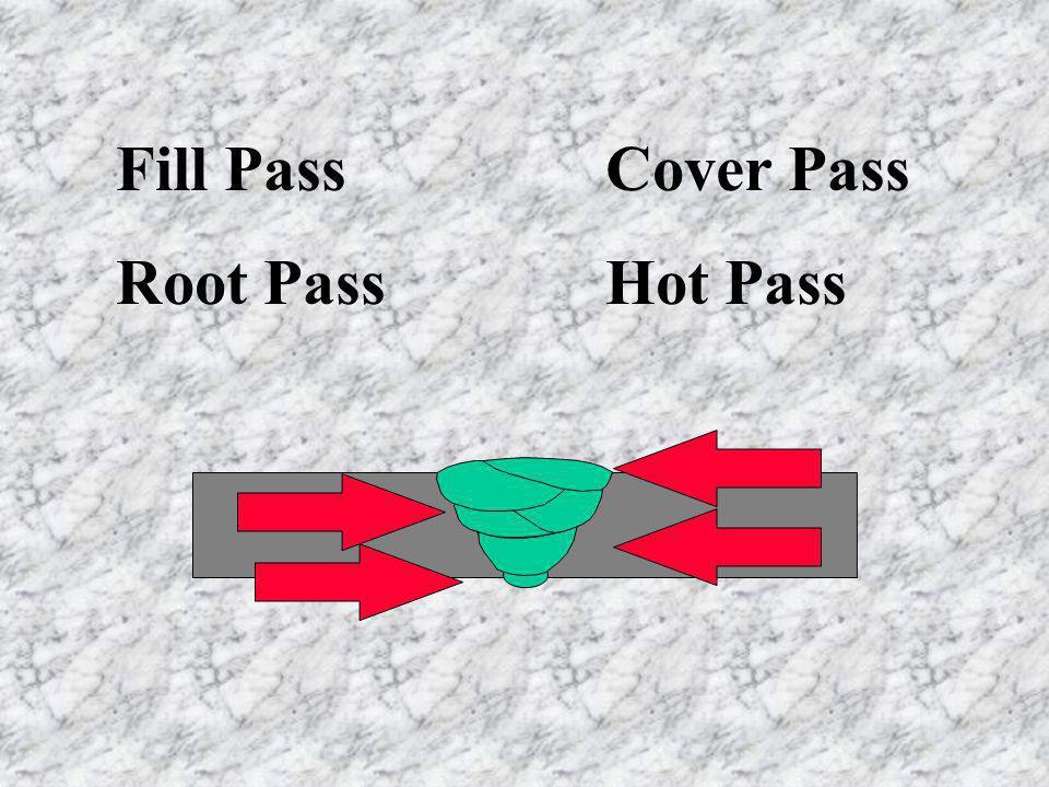 Root PassHot Pass Fill PassCover Pass