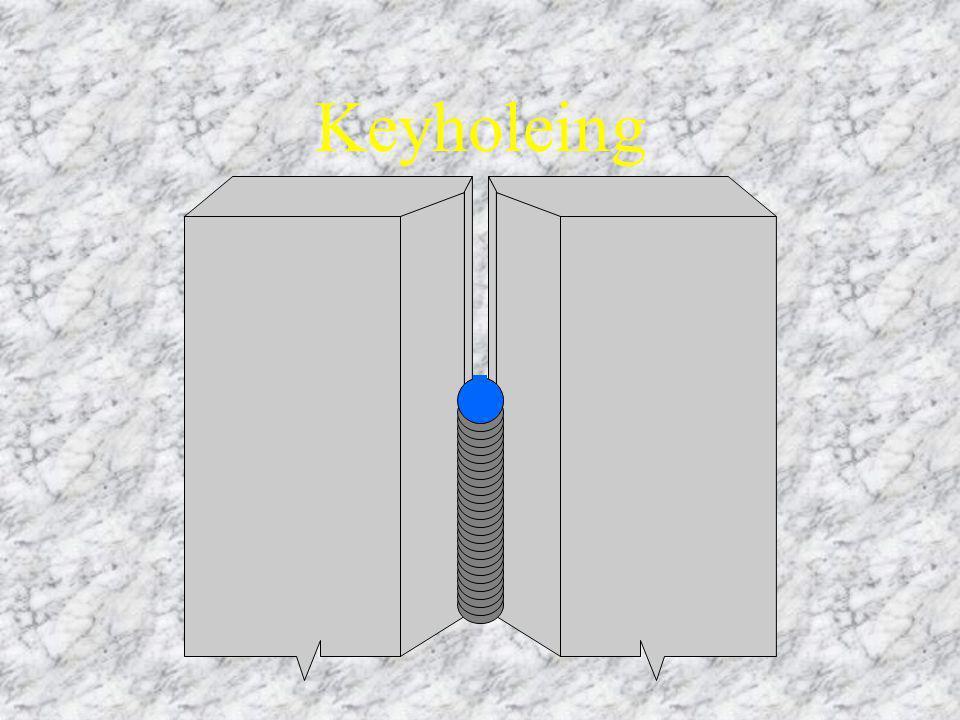 Keyholeing