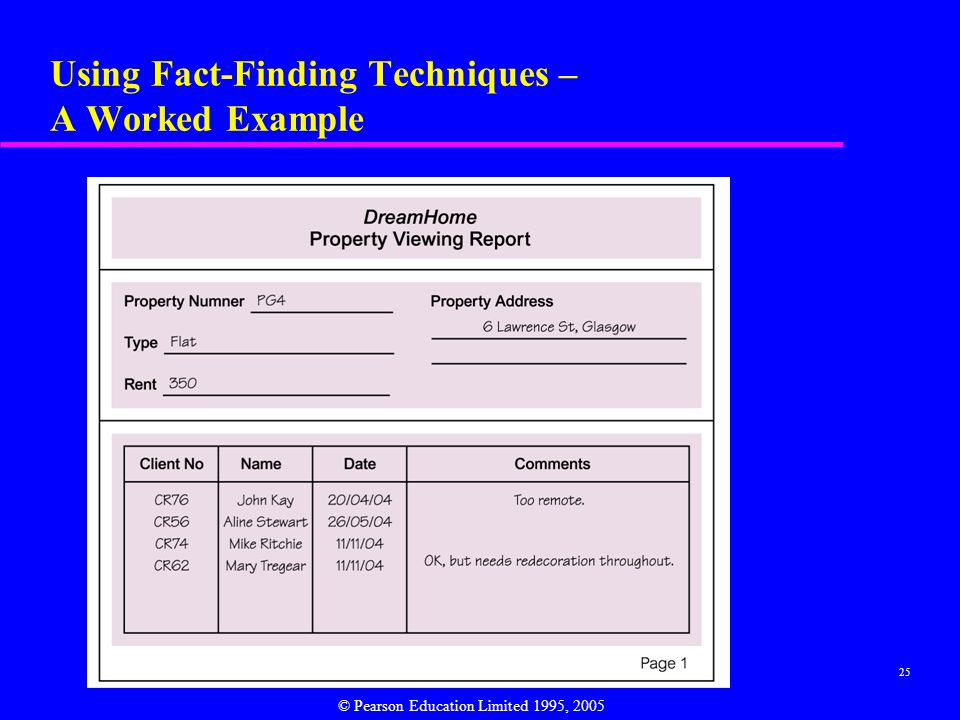 25 Using Fact-Finding Techniques – A Worked Example © Pearson Education Limited 1995, 2005