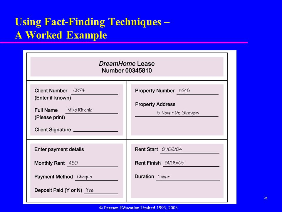 26 Using Fact-Finding Techniques – A Worked Example © Pearson Education Limited 1995, 2005