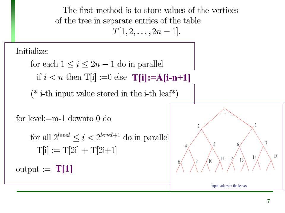 7 T[1] T[i]:=A[i-n+1]