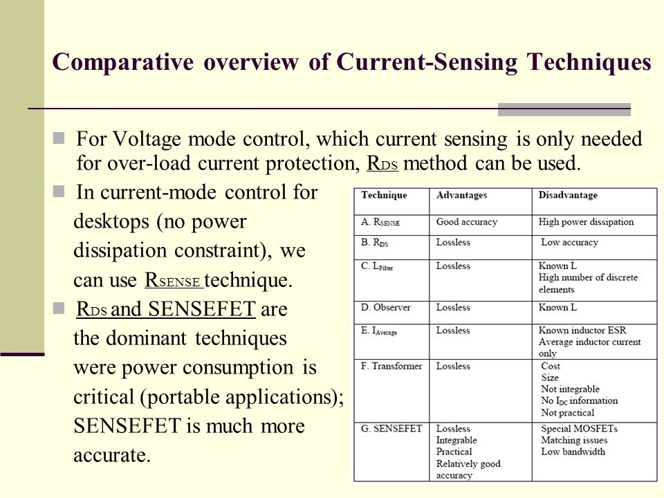 14 Comparative overview of Current-Sensing Techniques For Voltage mode control, which current sensing is only needed for over-load current protection, R DS method can be used.