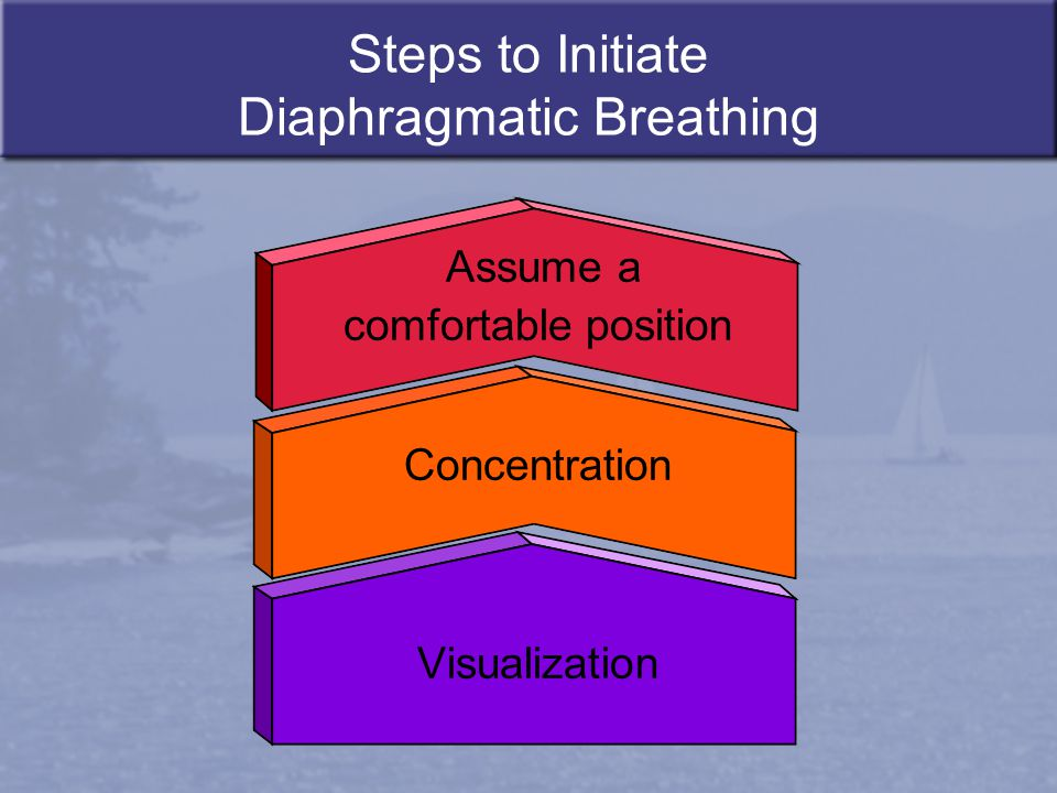 Steps to Initiate Diaphragmatic Breathing Assume a comfortable position Concentration Visualization