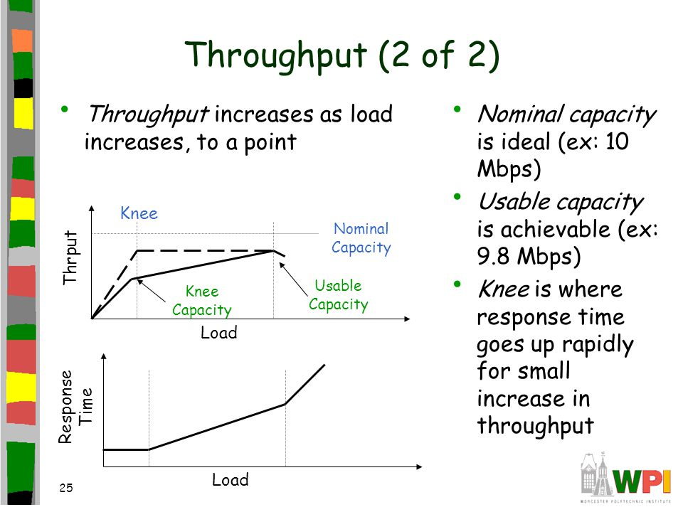 25 Throughput (2 of 2) Throughput increases as load increases, to a point Thrput Knee Capacity Usable Capacity Nominal Capacity Load Response Time Load Nominal capacity is ideal (ex: 10 Mbps) Usable capacity is achievable (ex: 9.8 Mbps) Knee is where response time goes up rapidly for small increase in throughput