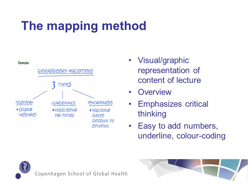 The mapping method Visual/graphic representation of content of lecture Overview Emphasizes critical thinking Easy to add numbers, underline, colour-coding
