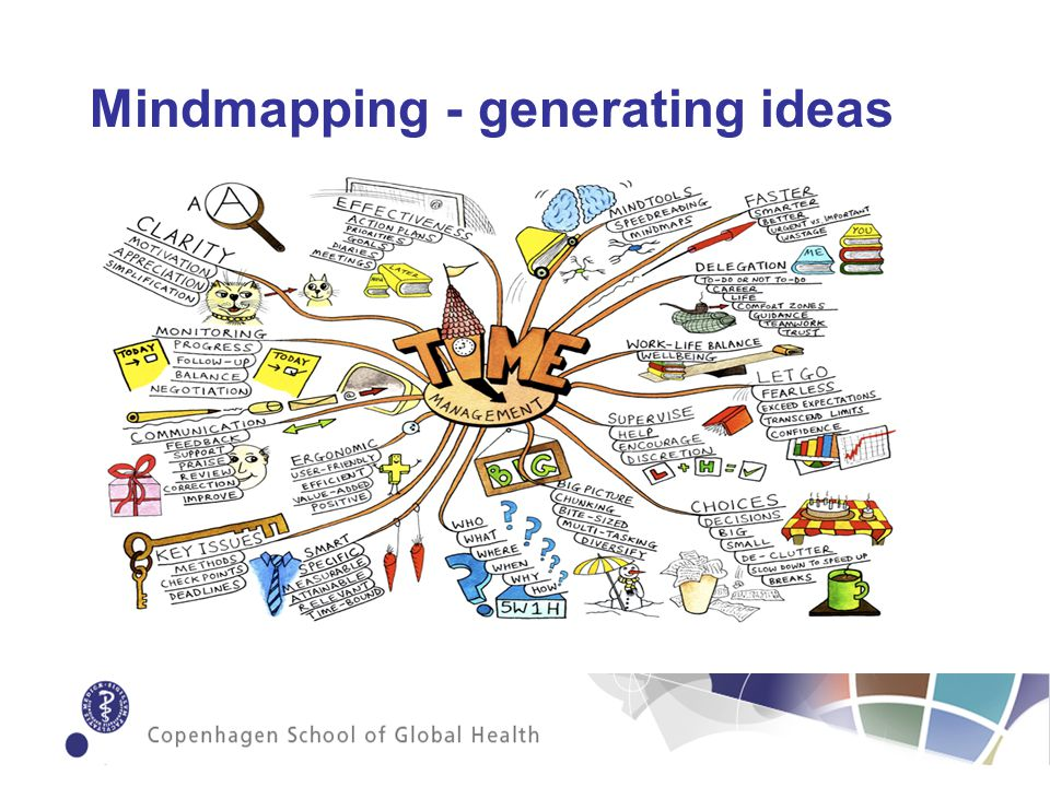 Mindmapping - generating ideas