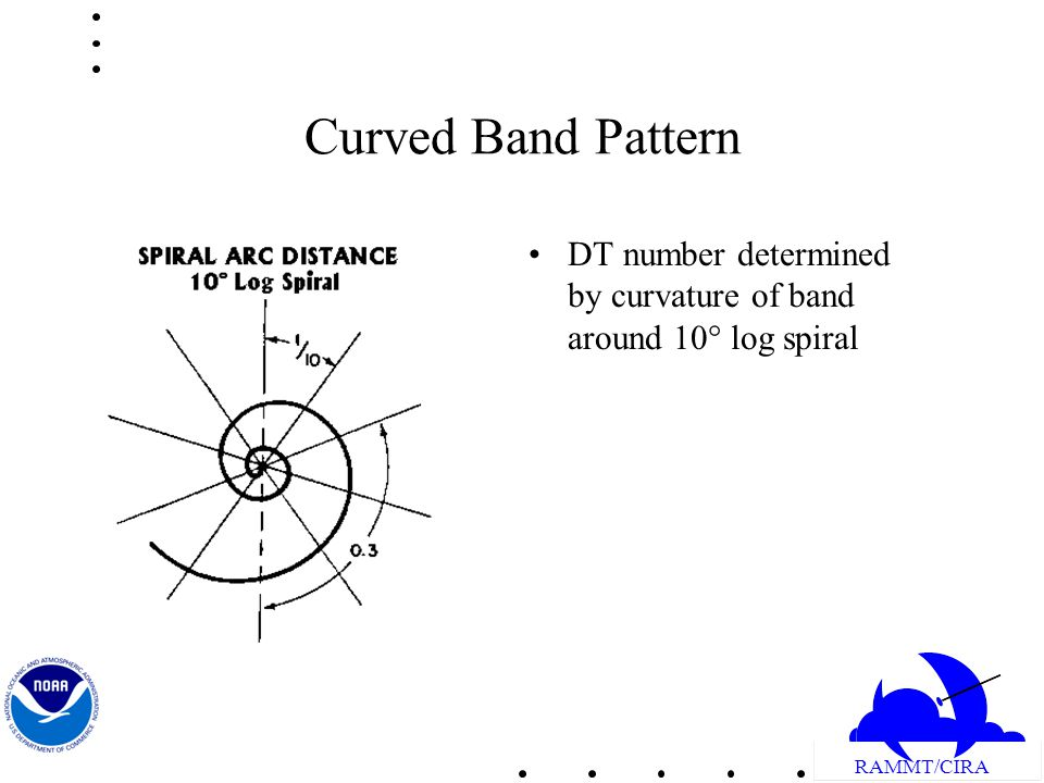 RAMMT/CIRA Curved Band Pattern DT number determined by curvature of band around 10 log spiral