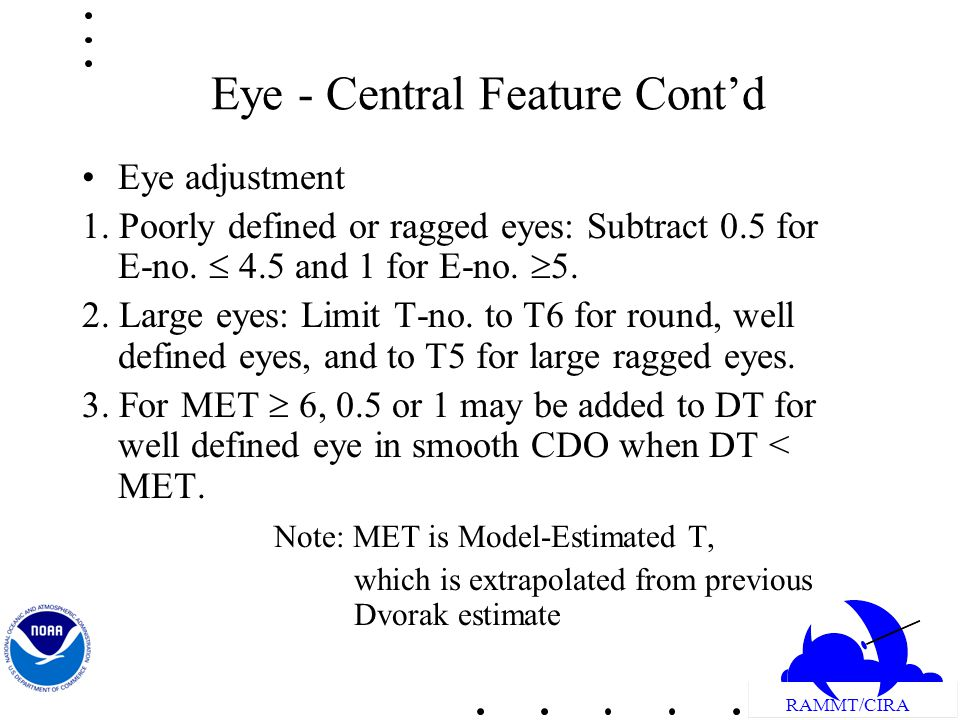 RAMMT/CIRA Eye - Central Feature Contd Eye adjustment 1.