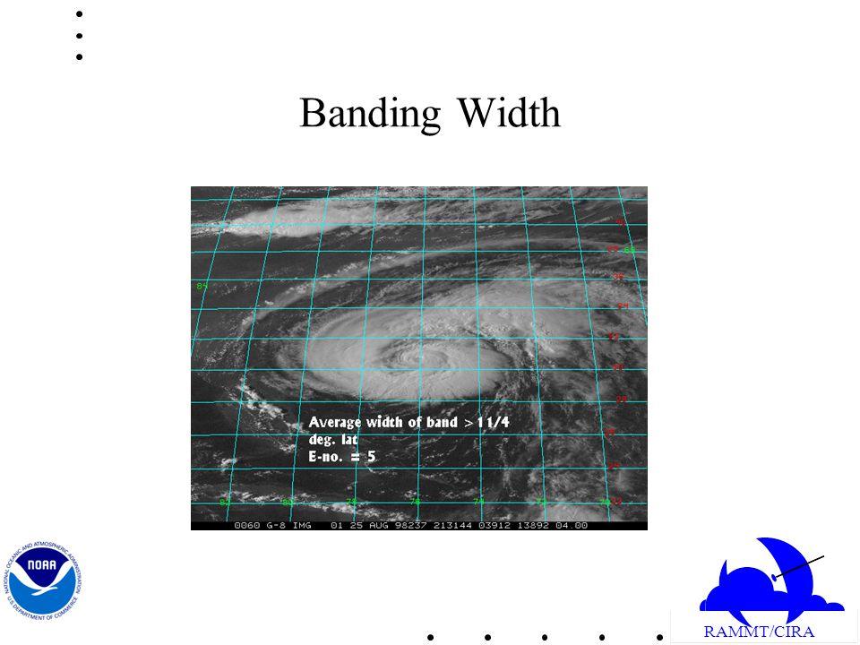 RAMMT/CIRA Banding Width