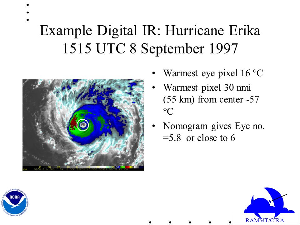 Example Digital IR: Hurricane Erika 1515 UTC 8 September 1997 Warmest eye pixel 16 °C Warmest pixel 30 nmi (55 km) from center -57 °C Nomogram gives Eye no.