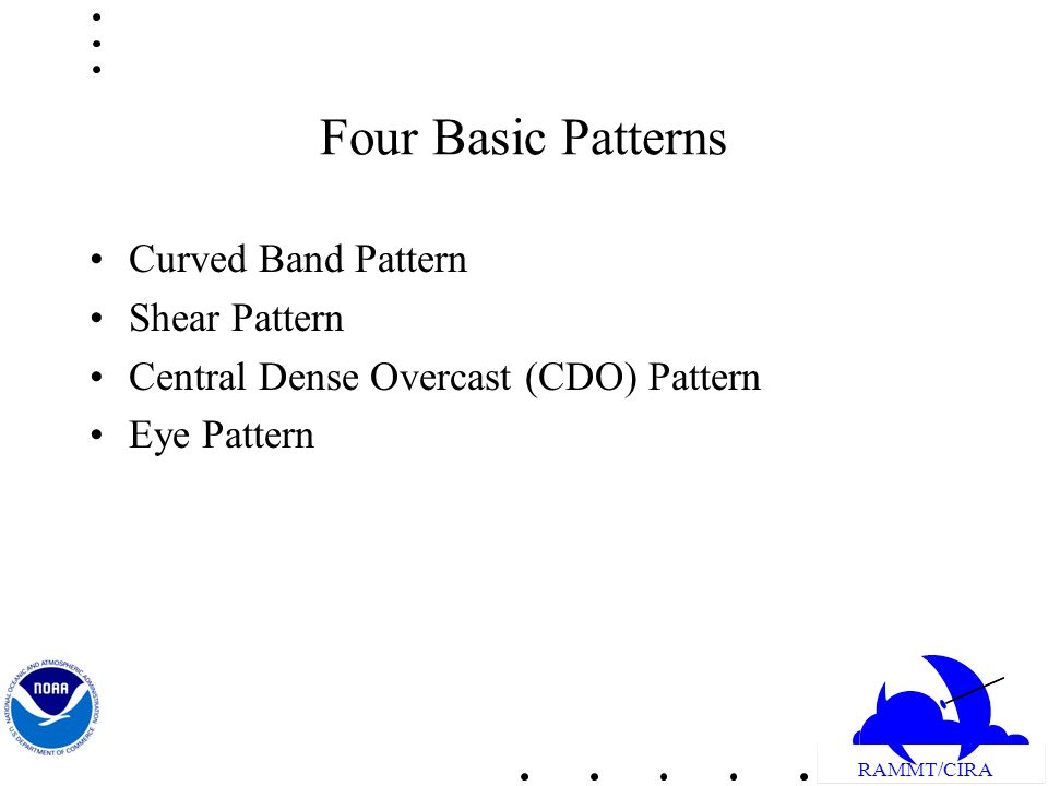 RAMMT/CIRA Four Basic Patterns Curved Band Pattern Shear Pattern Central Dense Overcast (CDO) Pattern Eye Pattern