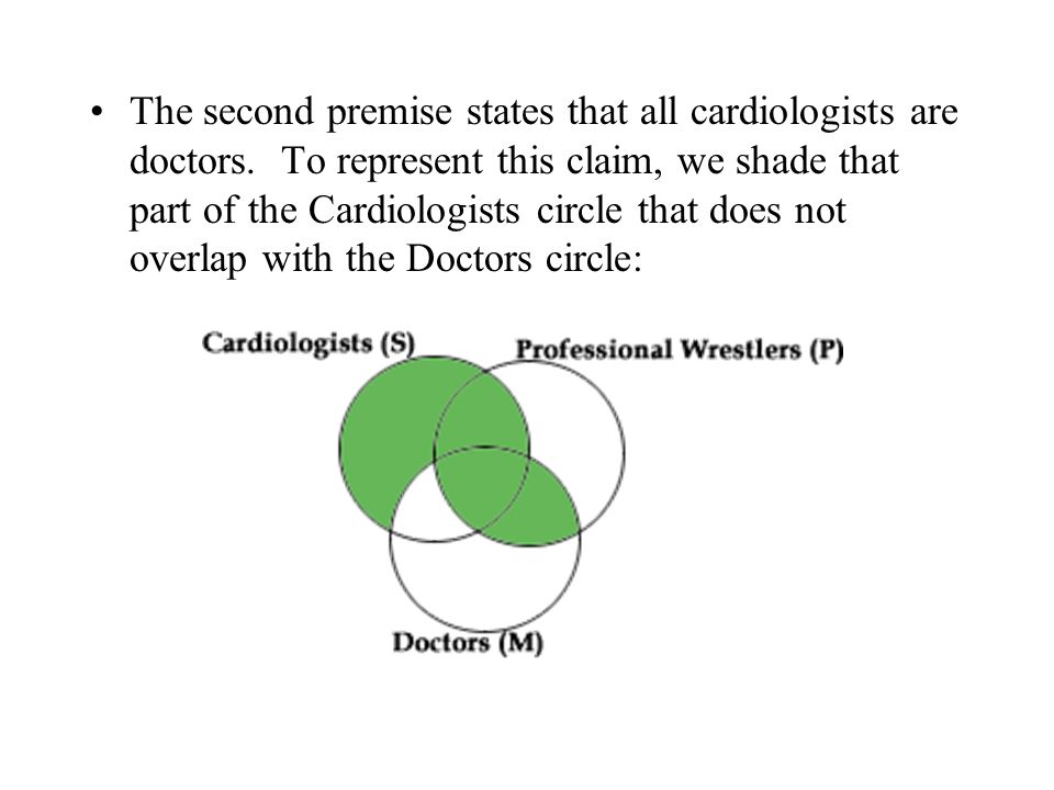 The second premise states that all cardiologists are doctors.