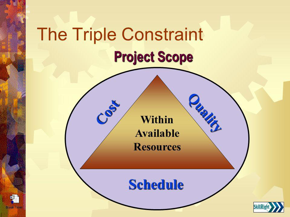 Balancing the Project Success Triangle A clear understanding of customer priorities People skills Thorough planning An organized, structured process