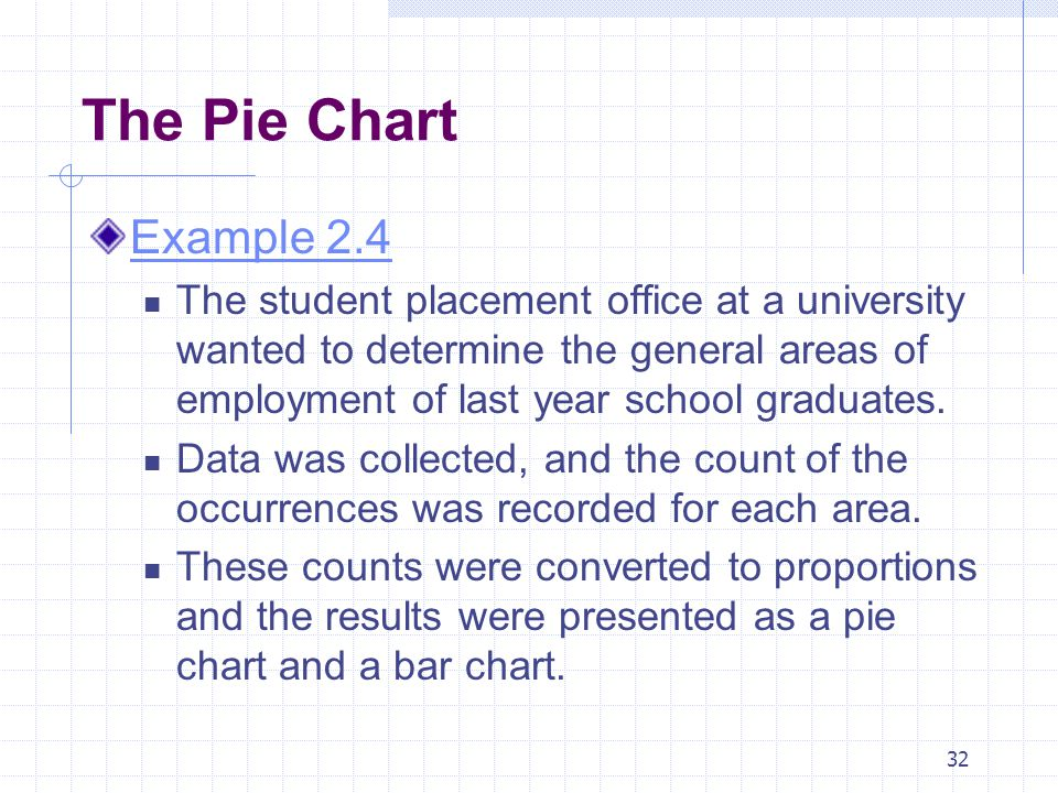 31 The Pie Chart The pie chart is a circle, subdivided into a number of slices that represent the various categories. The size of each slice is propor
