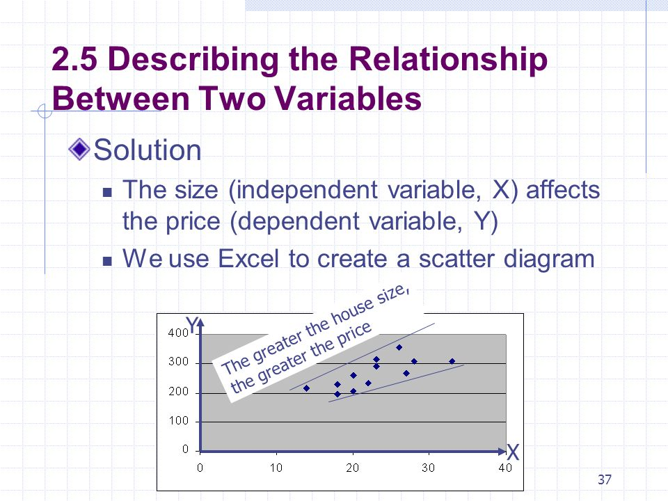 36 2.5 Describing the Relationship Between Two Variables We are interested in the relationship between two interval variables. Example 2.7 A real esta