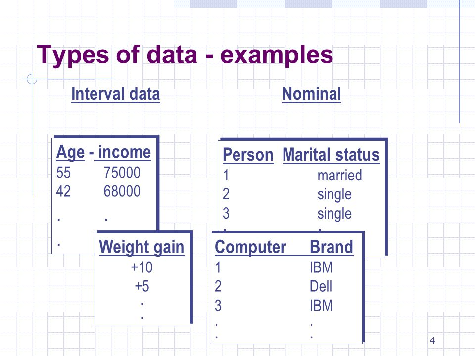 3 2.2Types of data and information A variable - a characteristic of population or sample that is of interest for us. Cereal choice Capital expenditure