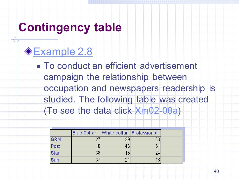 39 Graphing the Relationship Between Two Nominal Variables We create a contingency table. This table lists the frequency for each combination of value