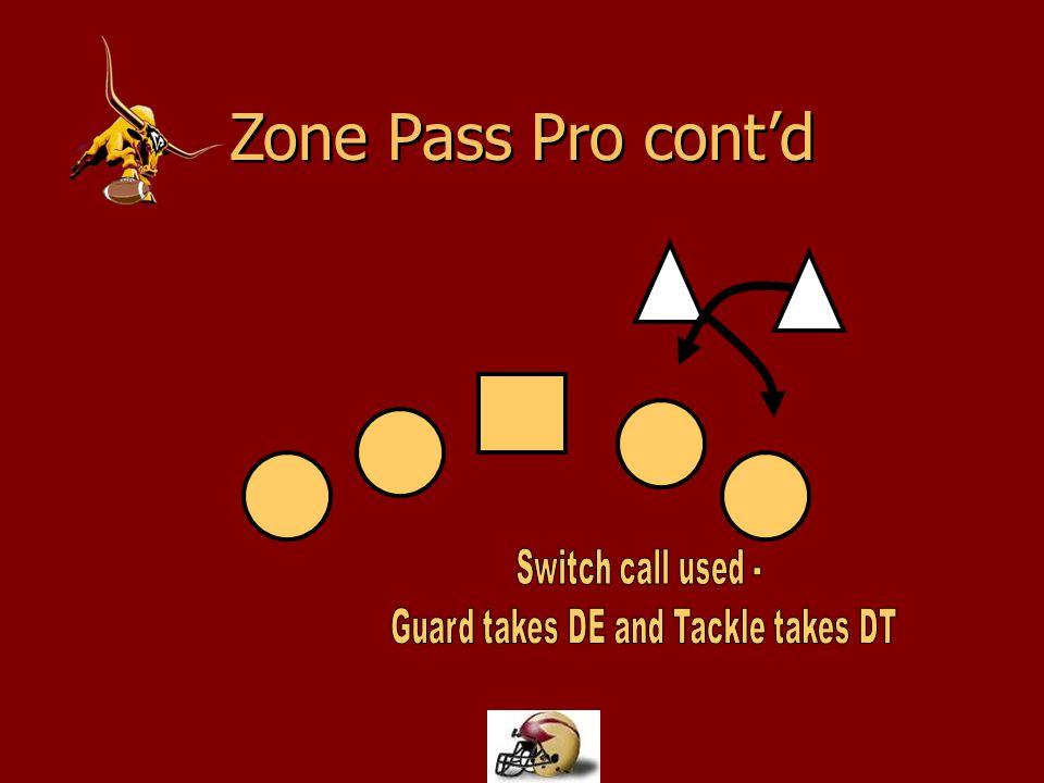 Zone Pass Pro contd