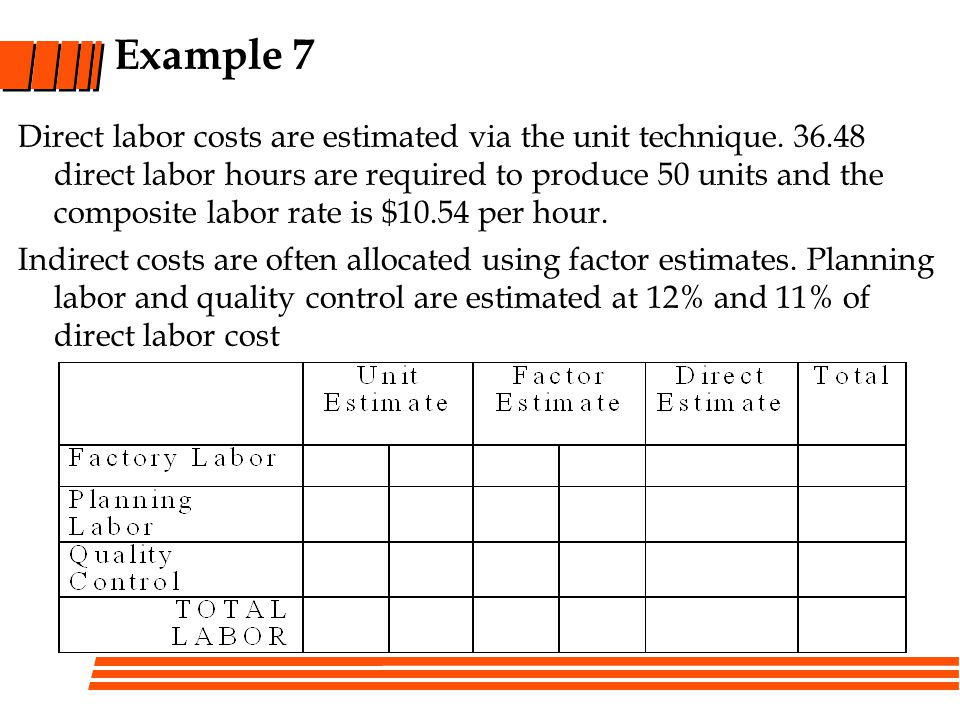 Example 7 Direct labor costs are estimated via the unit technique.