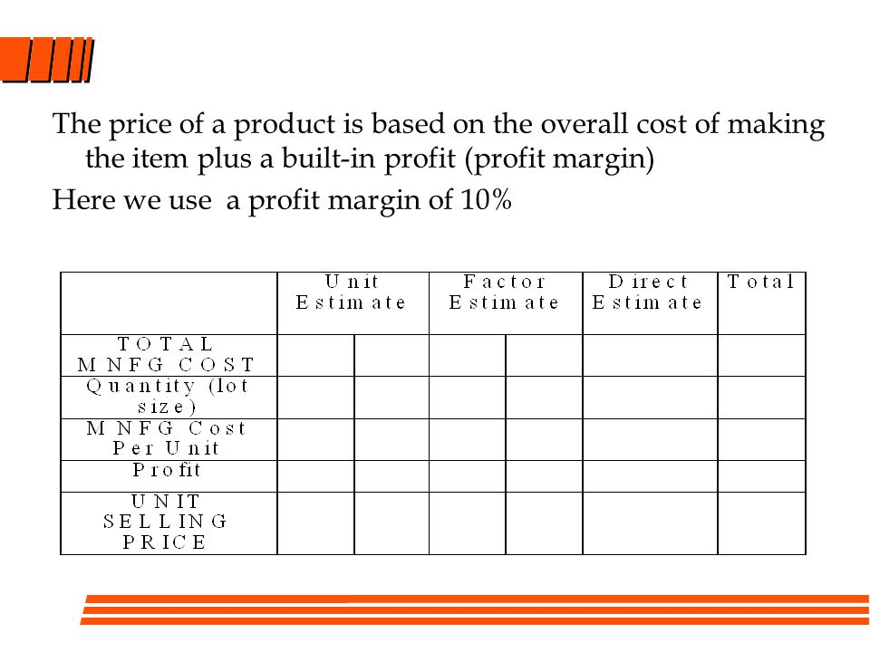 The price of a product is based on the overall cost of making the item plus a built-in profit (profit margin) Here we use a profit margin of 10%