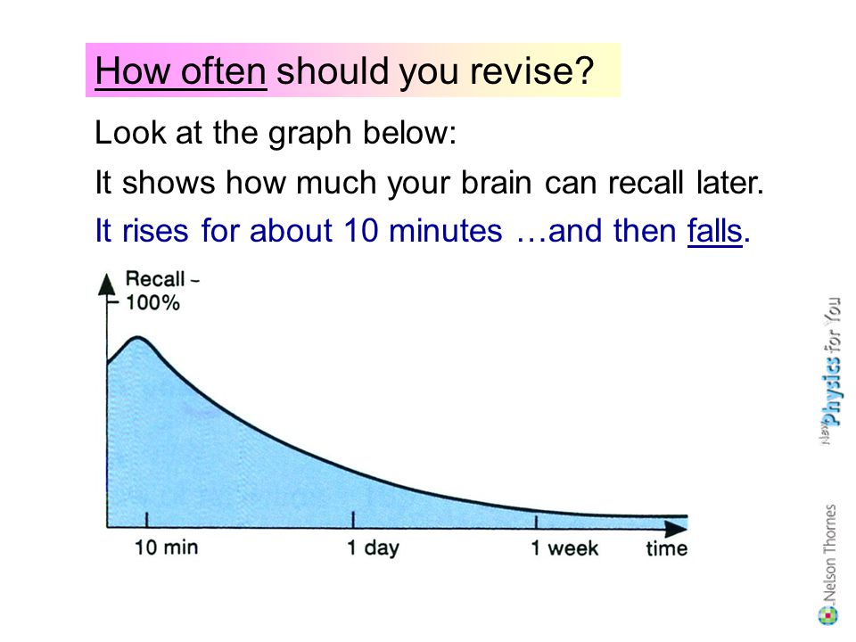 How often should you revise.