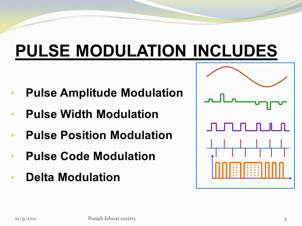 15 Pulse Amplitude Modulation Depending upon the shape and polarity of the sampled pulses, PAM is of two types, Natural PAM sampling occurs when top portion of the pulses are subjected to follow the modulating wave.