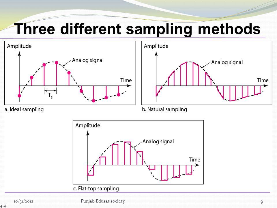 9 Three different sampling methods for PCM 4.9 10/31/2012Punjab Edusat society