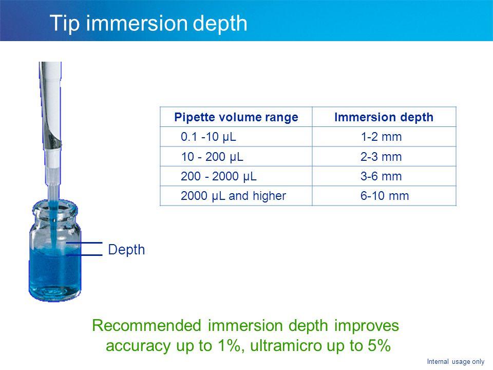 Internal usage only Tip immersion depth Pipette volume rangeImmersion depth 0.1 -10 µL1-2 mm 10 - 200 µL2-3 mm 200 - 2000 µL3-6 mm 2000 µL and higher6