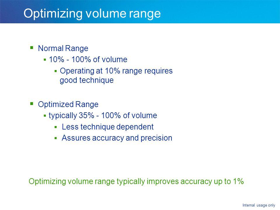 Internal usage only Optimizing volume range Normal Range 10% - 100% of volume Operating at 10% range requires good technique Optimized Range typically